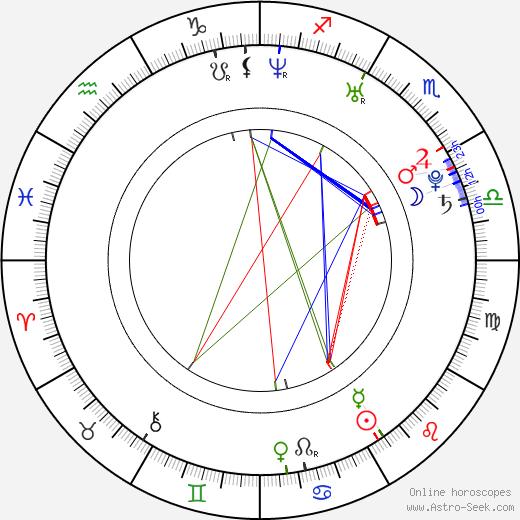 Chez Starbuck birth chart, Chez Starbuck astro natal horoscope, astrology