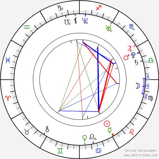 Chris Barrett день рождения гороскоп, Chris Barrett Натальная карта онлайн