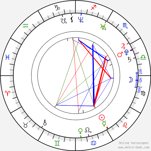 Elisabeth Moss birth chart, Elisabeth Moss astro natal horoscope, astrology