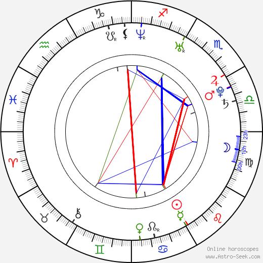 Élise Crombez день рождения гороскоп, Élise Crombez Натальная карта онлайн