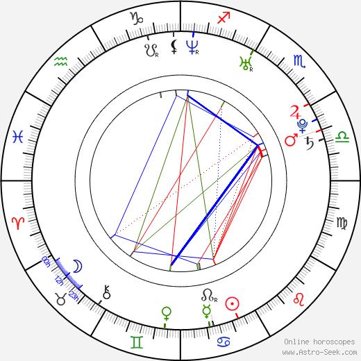 Eric Bouwman день рождения гороскоп, Eric Bouwman Натальная карта онлайн