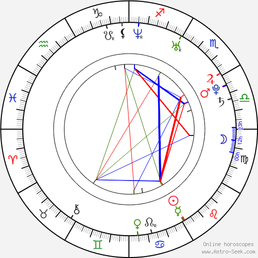 Heidi Kristoffer день рождения гороскоп, Heidi Kristoffer Натальная карта онлайн
