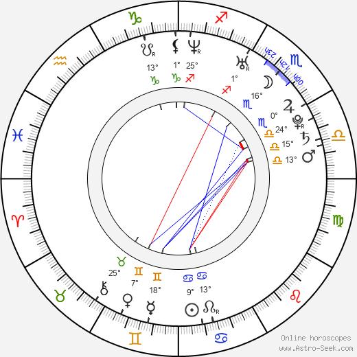 Hilarie Burton birth chart, biography, wikipedia 2020, 2021