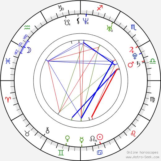 Jeffrey Walker birth chart, Jeffrey Walker astro natal horoscope, astrology