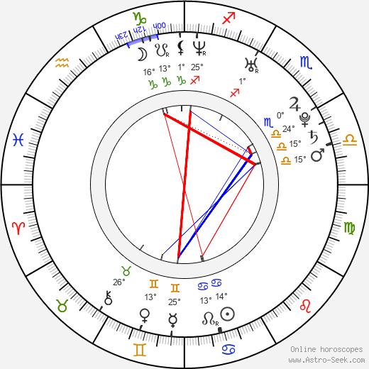 Jessica Landon tema natale, biography, Biografia da Wikipedia 2020, 2021