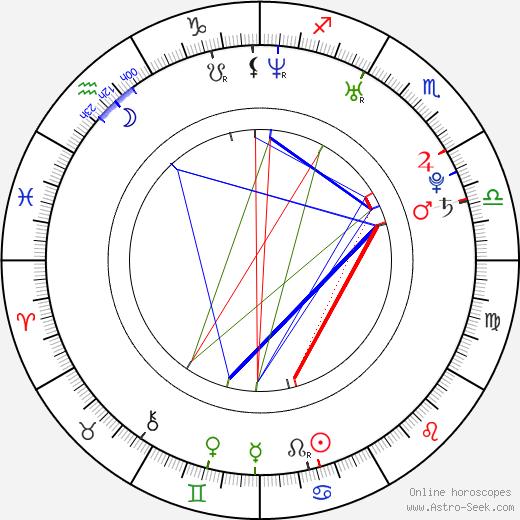 Joshua Alba tema natale, oroscopo, Joshua Alba oroscopi gratuiti, astrologia