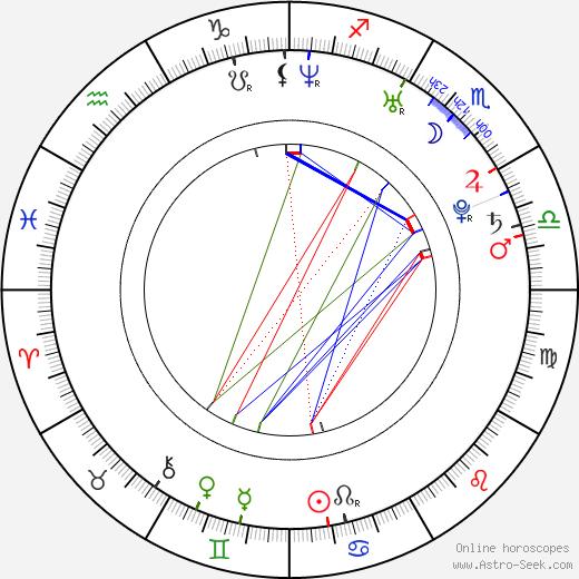 Kiera Chaplin astro natal birth chart, Kiera Chaplin horoscope, astrology