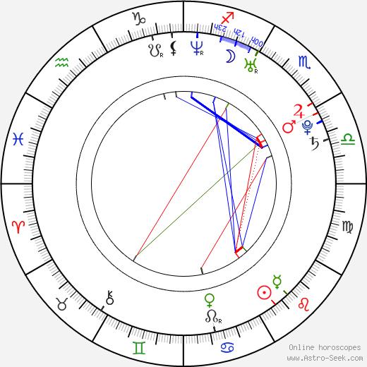Krista Ayne birth chart, Krista Ayne astro natal horoscope, astrology