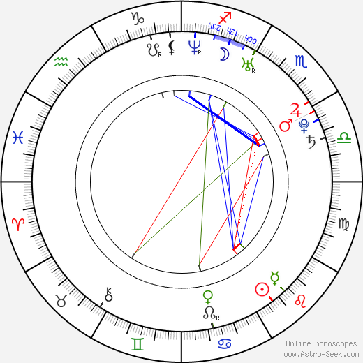 Martin Starr astro natal birth chart, Martin Starr horoscope, astrology