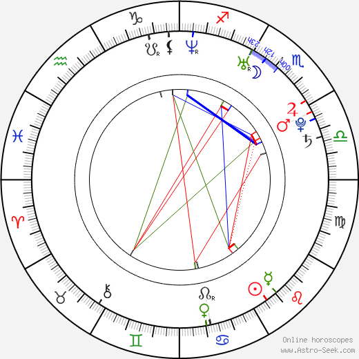 Mat Rebeaud birth chart, Mat Rebeaud astro natal horoscope, astrology