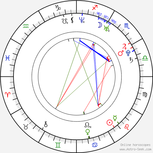 Min-jung Kim день рождения гороскоп, Min-jung Kim Натальная карта онлайн