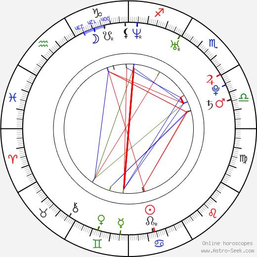 Misty Upham astro natal birth chart, Misty Upham horoscope, astrology