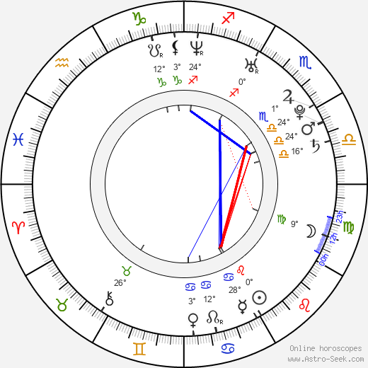 Paul Wesley birth chart, biography, wikipedia 2020, 2021