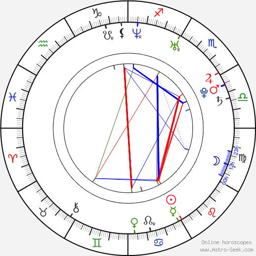 Paul Wesley birth chart, Paul Wesley astro natal horoscope, astrology