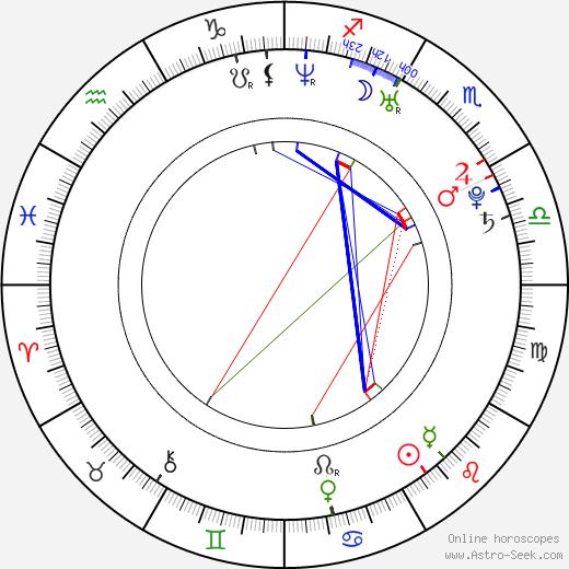 Rebecca Stephens день рождения гороскоп, Rebecca Stephens Натальная карта онлайн