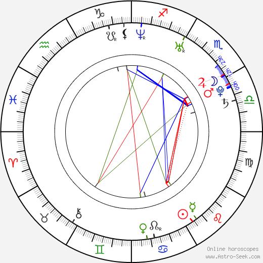 Ребекка Задиг Rebecca Zadig день рождения гороскоп, Rebecca Zadig Натальная карта онлайн