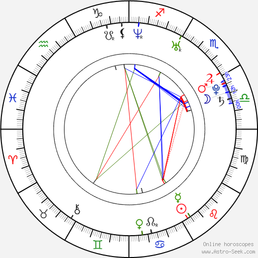 Rocco Reed birth chart, Rocco Reed astro natal horoscope, astrology