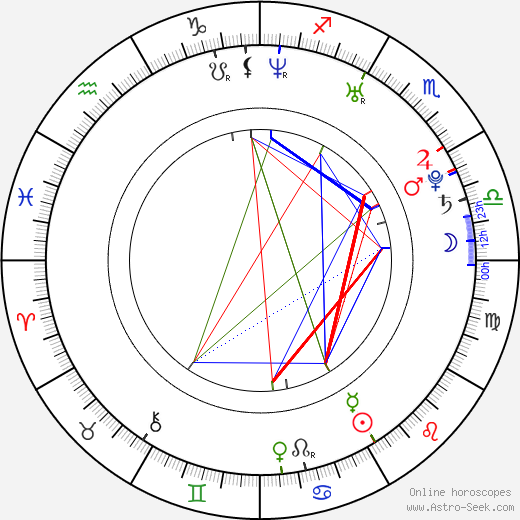 Roni Hadar astro natal birth chart, Roni Hadar horoscope, astrology