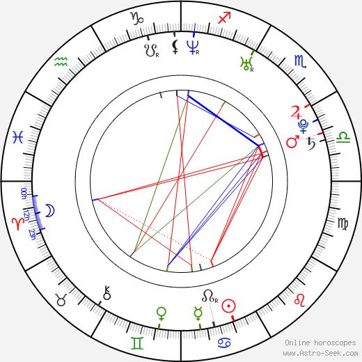 Samia Smith tema natale, oroscopo, Samia Smith oroscopi gratuiti, astrologia
