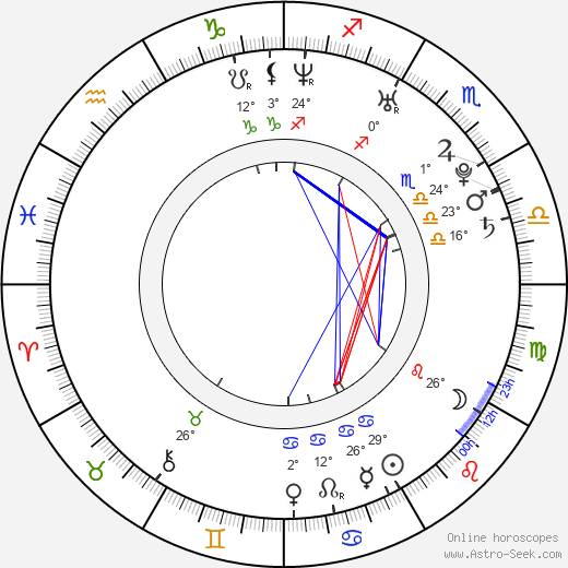 Sarah Lind birth chart, biography, wikipedia 2019, 2020