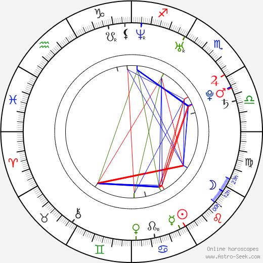 Sarah Lind astro natal birth chart, Sarah Lind horoscope, astrology