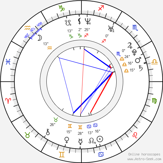Sophia Bush birth chart, biography, wikipedia 2019, 2020