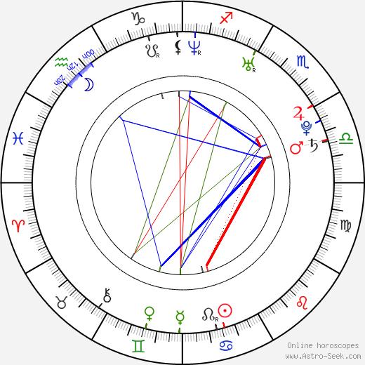 Sophia Bush astro natal birth chart, Sophia Bush horoscope, astrology