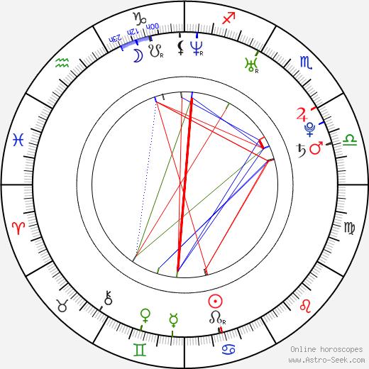 Tay Zonday tema natale, oroscopo, Tay Zonday oroscopi gratuiti, astrologia