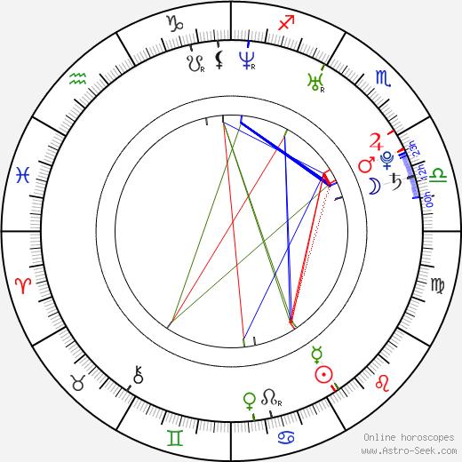 Theon McInsane birth chart, Theon McInsane astro natal horoscope, astrology