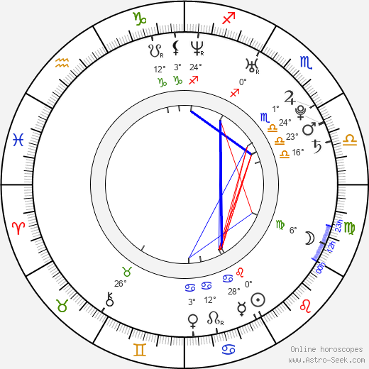 Tom Mison birth chart, biography, wikipedia 2019, 2020