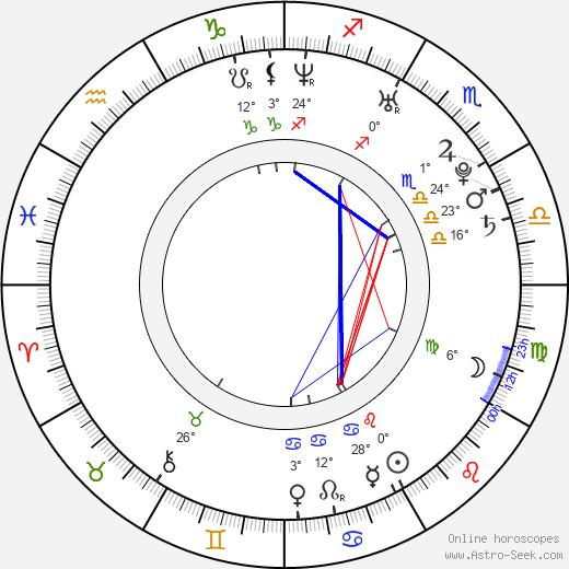 Tom Mison birth chart, biography, wikipedia 2020, 2021