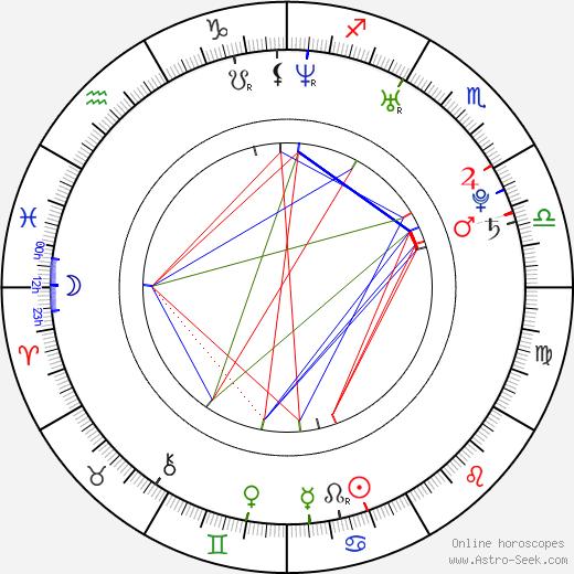 Walter Perez astro natal birth chart, Walter Perez horoscope, astrology