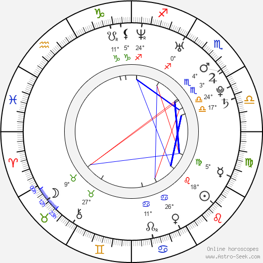 Amber Coyle birth chart, biography, wikipedia 2019, 2020