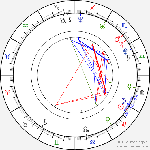 Andrew Hyatt astro natal birth chart, Andrew Hyatt horoscope, astrology