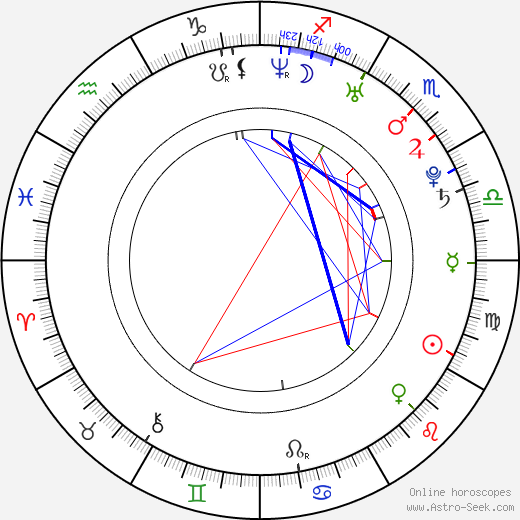 Baelyn Neff tema natale, oroscopo, Baelyn Neff oroscopi gratuiti, astrologia