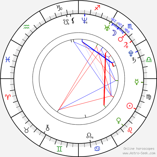 Ben Diskin tema natale, oroscopo, Ben Diskin oroscopi gratuiti, astrologia