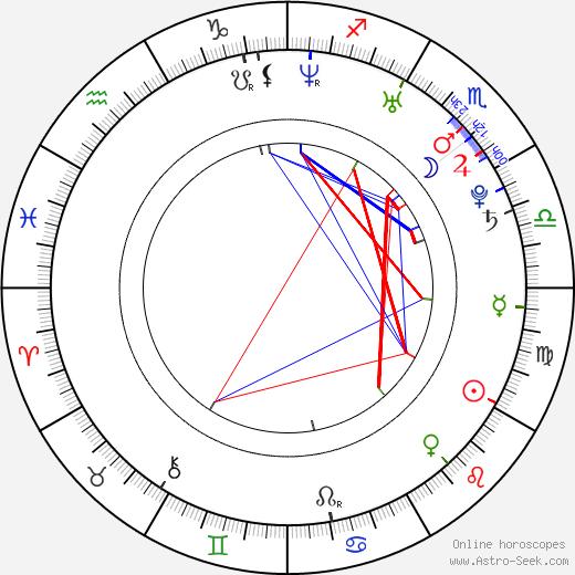 Cathialine Andria день рождения гороскоп, Cathialine Andria Натальная карта онлайн