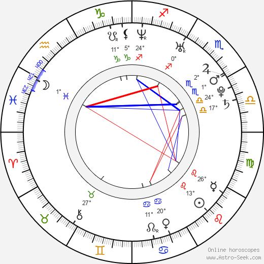 Chelsea Bruland birth chart, biography, wikipedia 2018, 2019