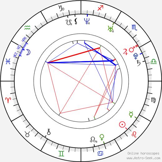 Chelsea Bruland astro natal birth chart, Chelsea Bruland horoscope, astrology
