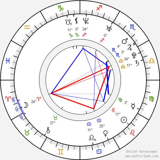 Devon Aoki birth chart, biography, wikipedia 2019, 2020