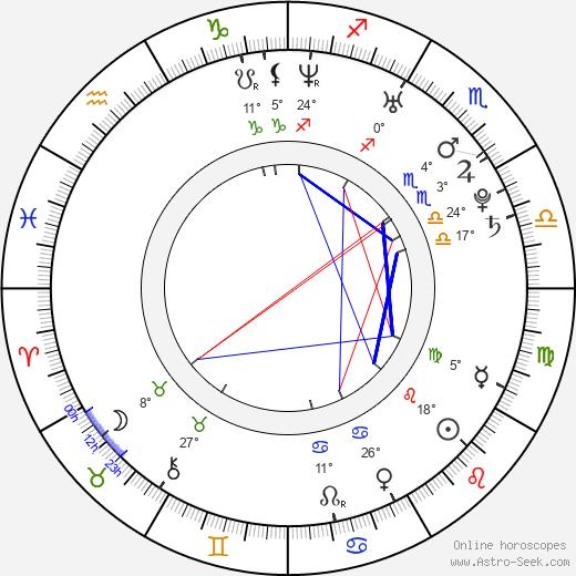 Dillan Lauren birth chart, biography, wikipedia 2019, 2020