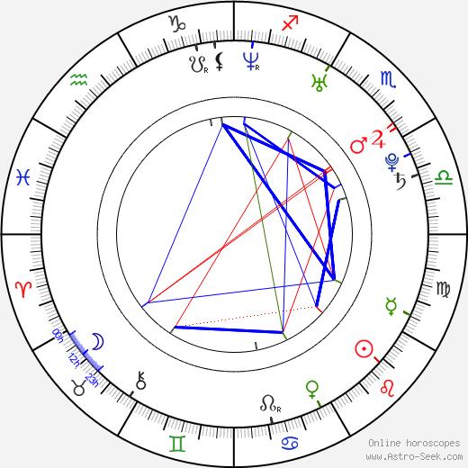 Dillan Lauren astro natal birth chart, Dillan Lauren horoscope, astrology