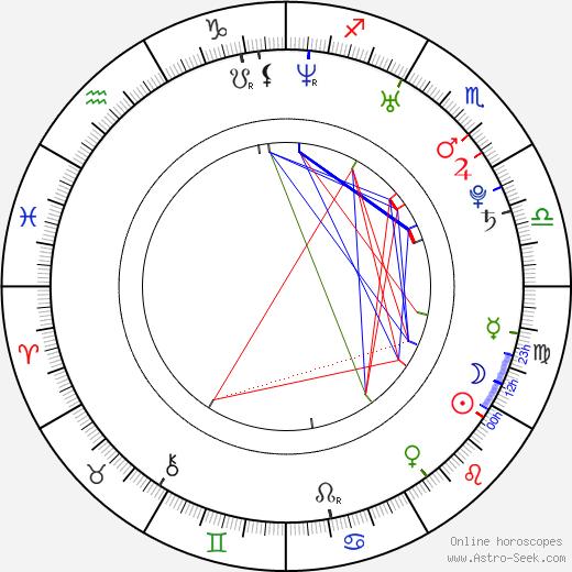Erika Christensen birth chart, Erika Christensen astro natal horoscope, astrology