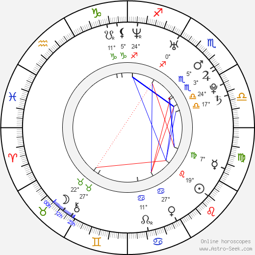 Erin Bethea birth chart, biography, wikipedia 2019, 2020
