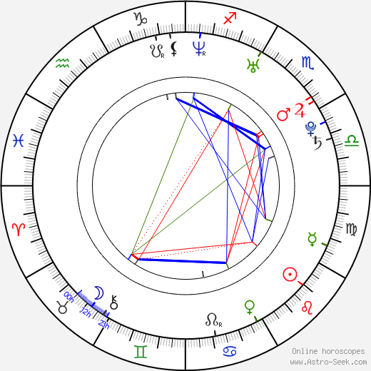 Erin Bethea birth chart, Erin Bethea astro natal horoscope, astrology