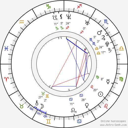 Gil Ofarim birth chart, biography, wikipedia 2019, 2020