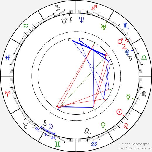 Gil Ofarim astro natal birth chart, Gil Ofarim horoscope, astrology