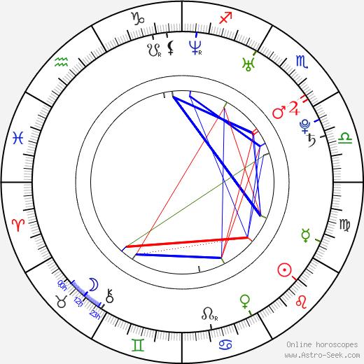 Glen Barry birth chart, Glen Barry astro natal horoscope, astrology