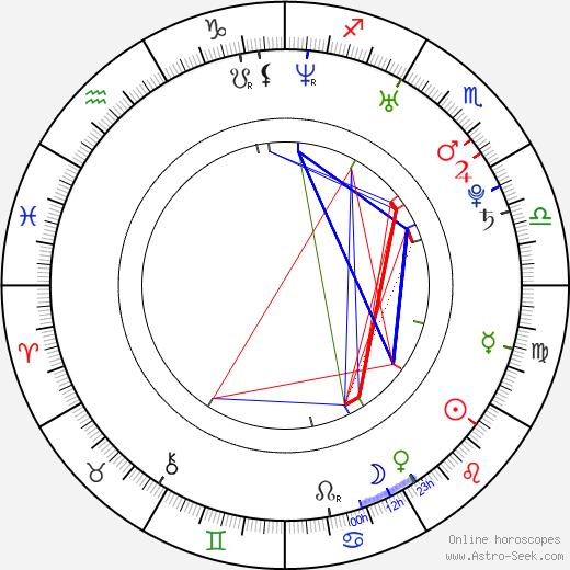 Hisako Shirata astro natal birth chart, Hisako Shirata horoscope, astrology