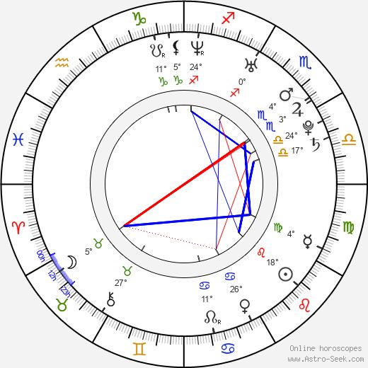 Jasmin Schwiers birth chart, biography, wikipedia 2019, 2020